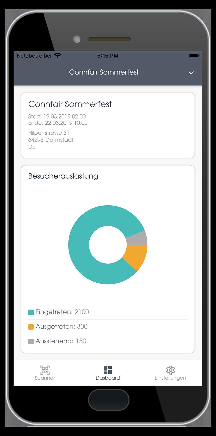 Der Bildschrim eines Smartphones zeigt die Startseite der neuen Admin App von Connfair. Ein Tortendiagramm zeigt darin die aktuelle Auslastung, wie viele Personen bereits eingetreten sind un dwie viele das Gelände verlassen haben.