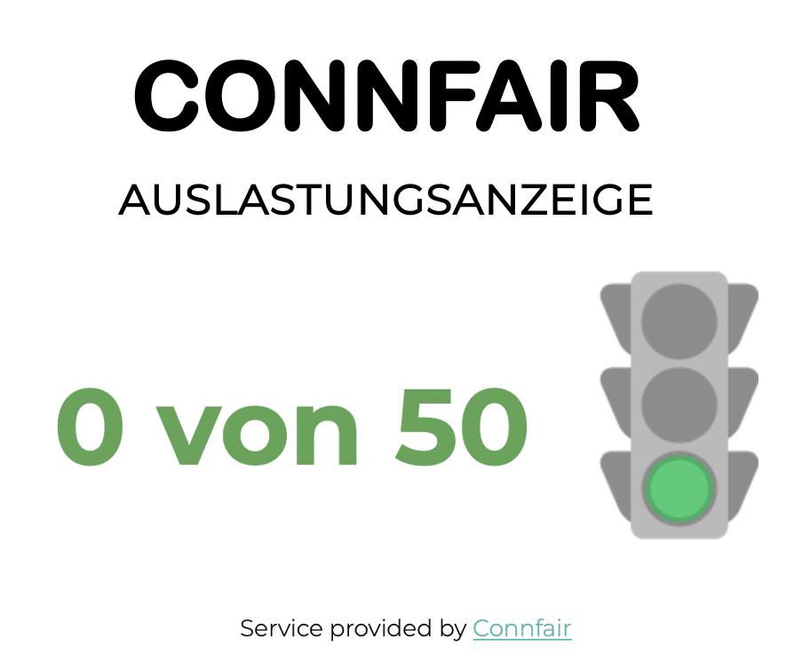 """Ein Screenshot zeigt die Auslastungsanzeige von Connfair mit einer grün leuchtenden Ampel und mit dem Text """"0 von 50"""", weil sich gerade niemand auf dem Veranstaltungsgelände befindet."""
